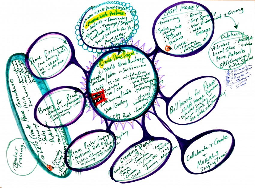 Blog - Page 2 of 6 - Create Peace ProjectCreate Peace Project